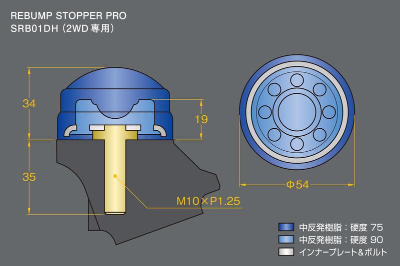 ■硬度&サイズ詳細:リバンプストッパーPRO