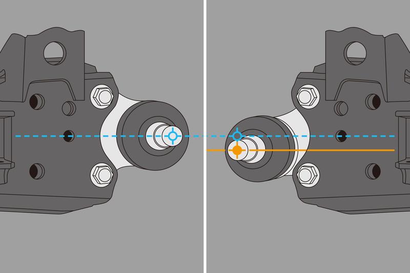 ロアアームにセットできる限界まで後方へセットバック。 ※純正ジョイント(左)との比較。