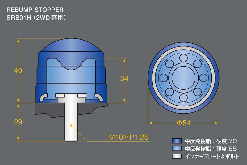 ■硬度&サイズ詳細:リバンプストッパー