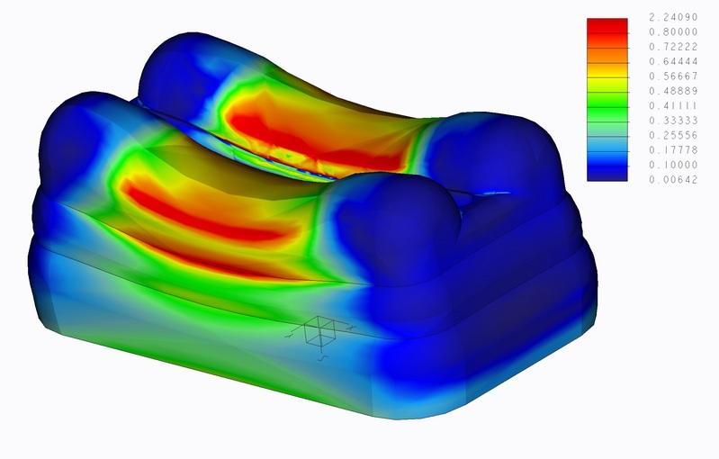 3次元CADを用いた応力解析がベストな形状を導き出す。幾度となく検証を重ねて得た膨大なデータによって最強のパフォーマンスが与えられる。
