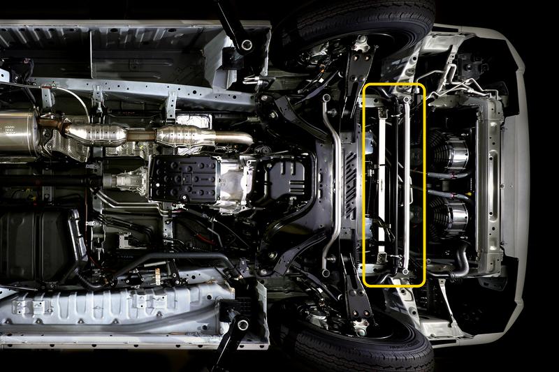 簡単ボルトオン装着でプラットホームを部分的に補強。