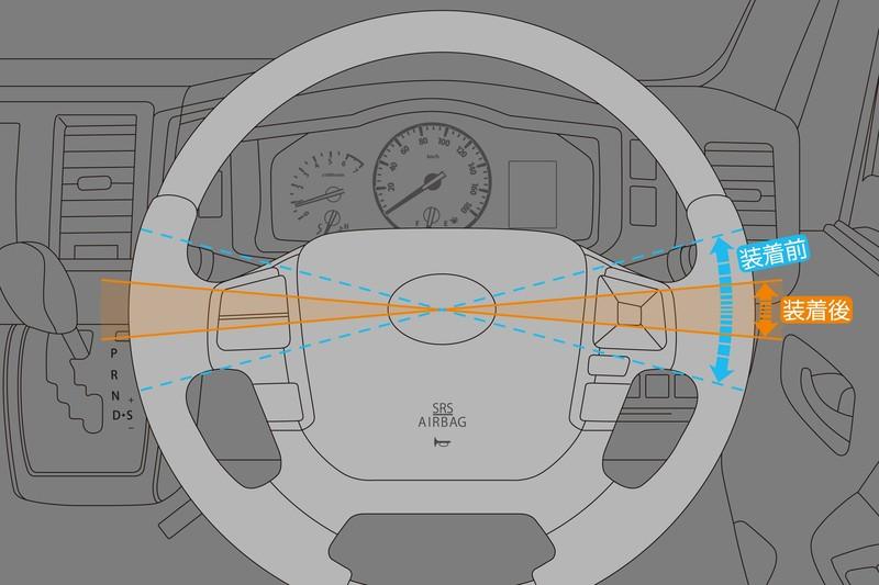 走行時の修正舵角減少は、長時間運転における疲労軽減にも効果アリ!