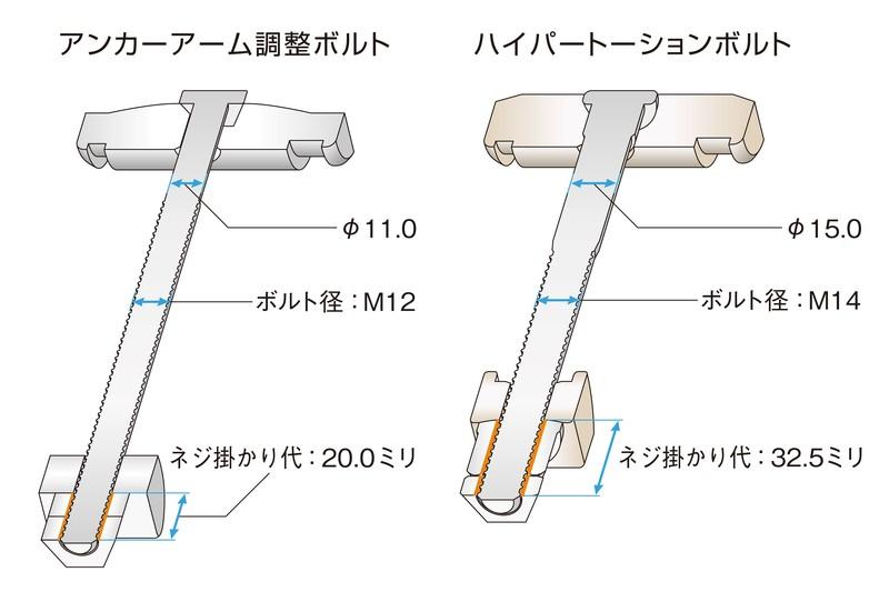 ■断面図による純正(左)との比較