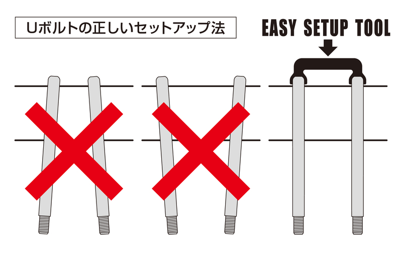 ※脱落によるトラブルを防止するため、作業後は必ず取り外してください。